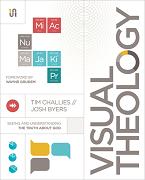 visualtheology