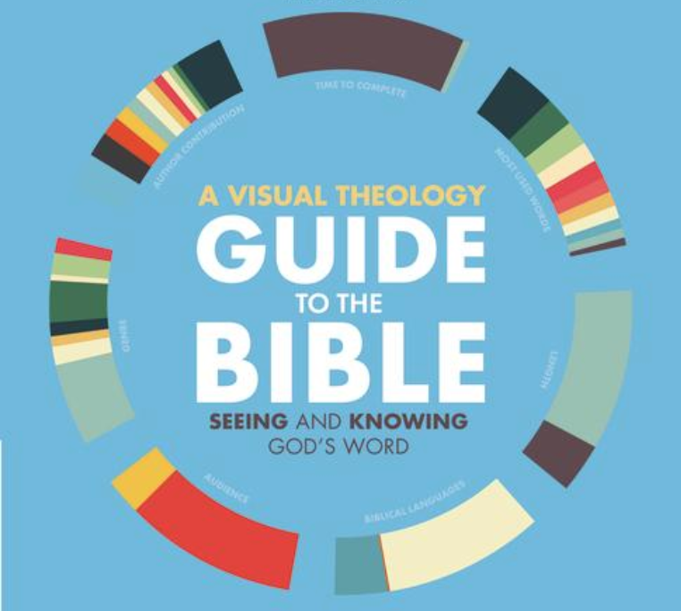 How Was the Bible Written? A Visual Exploration